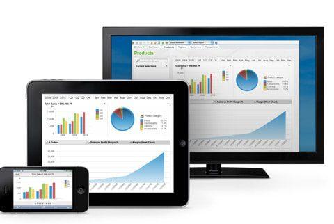 qlikview,emergo,e-mergo,business intelligence, qlik, qlik devices,