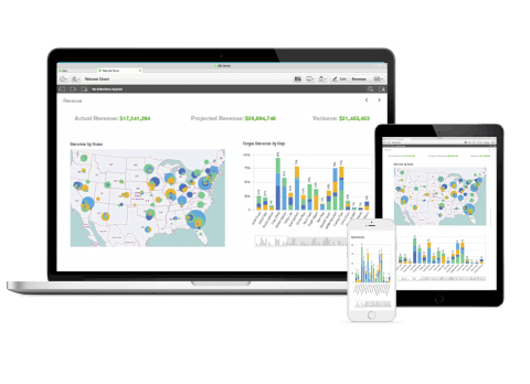 qlik sense, qlik, business intelligence dashboard,qlik,qlik sense, qlikview, qlik beheer, qlik support, qlik hulp, qlik assistentie, qlik consultancy,business intelligence, bouw, software, qlik, qlik sense, business intelligence voor de bouw, dashboard, inkoopdashboard, e-mergo.nl