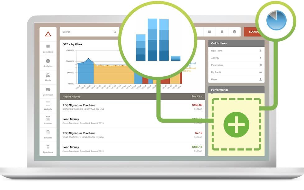 qlik analytics platform, embedded bi, qlik analytics