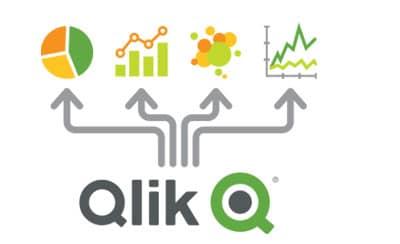 qlik datavisualisatie, qlik sense, qlikview, qlik bi, business intelligence, qlik api, qlik connector, e-mergo.nl, qlik analytics platform