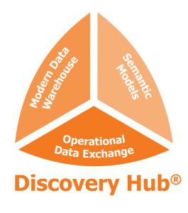 timextender,timextender partner, timextender partner of the year, discovery hub