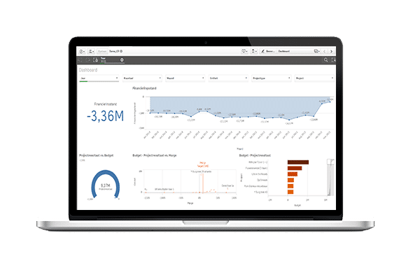 corporate planner dashboard,qlik sense, cashflowdashboard, qlik,business intelligence, dashboard