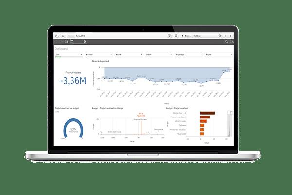 corporate planner dashboard,qlik sense, cashflowdashboard, qlik,business intelligence, dashboard