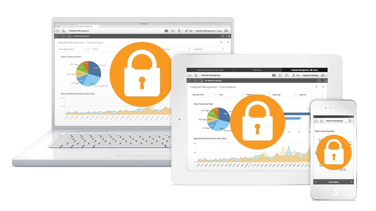 E-mergo privacybeleid,security