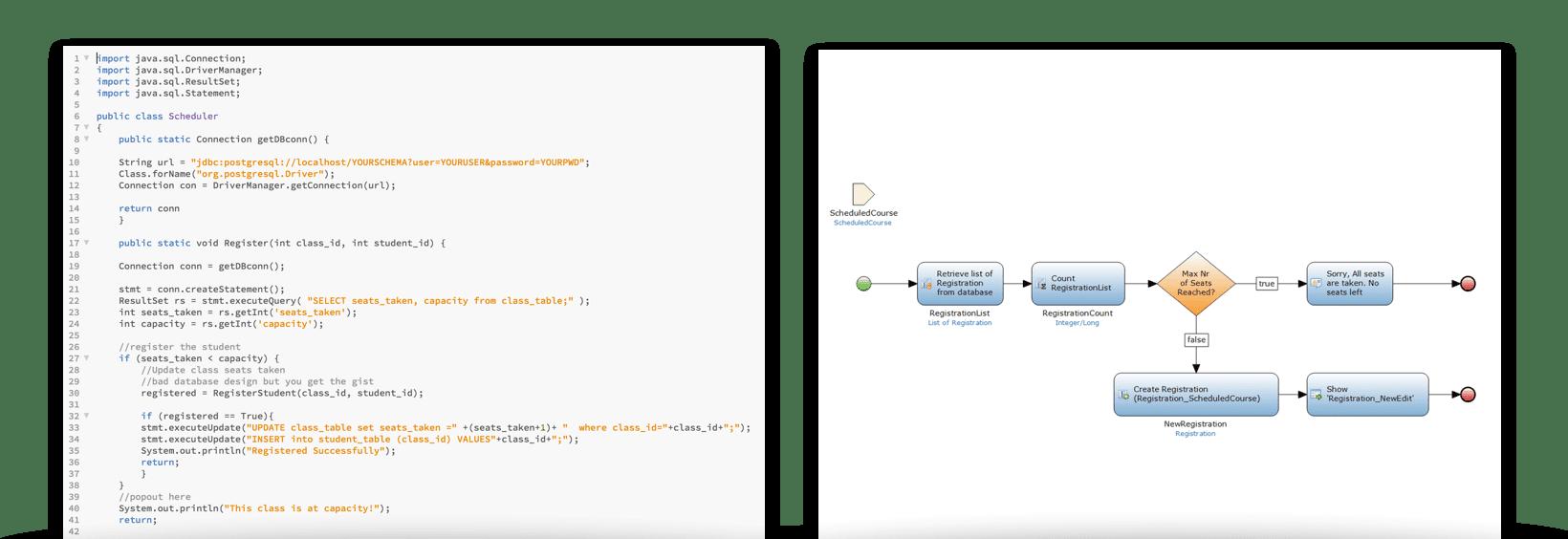 mendix, low code, low code application development, app development, applications, java,
