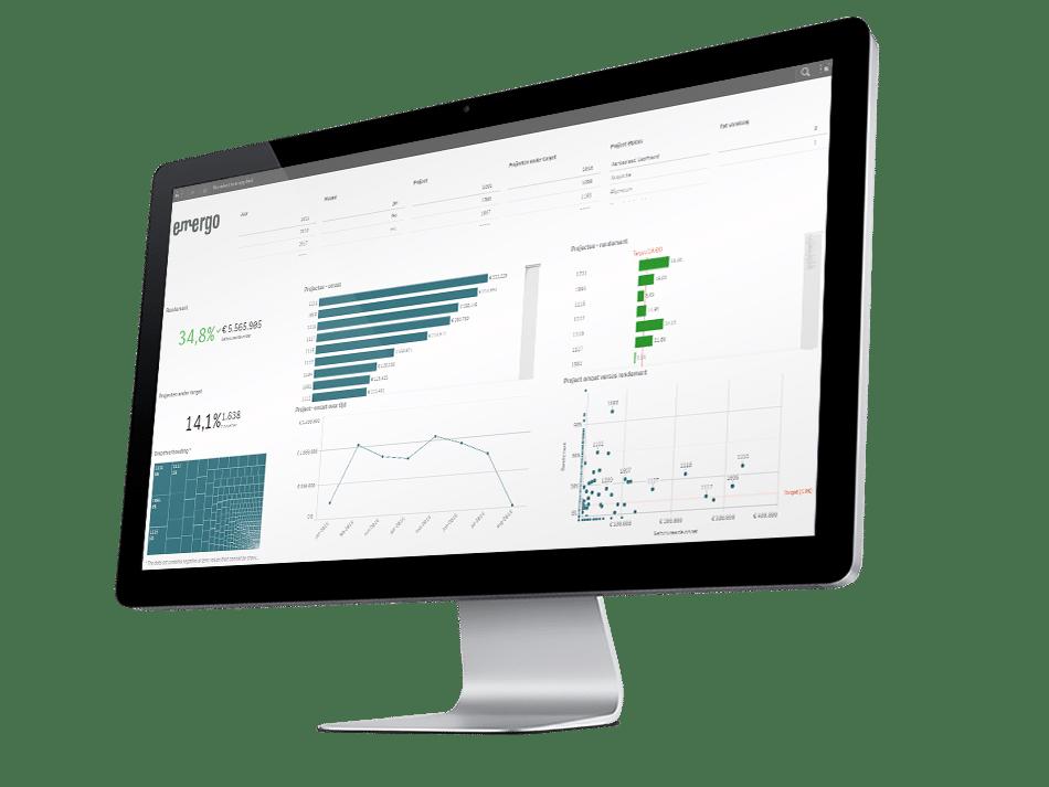 projecten dashboard, project management, qlik demo, qlik voorbeeld, qlik app, probeer qlik, qlik demo, qlik dashboard demo, qlik dashboard, qlik sense demo