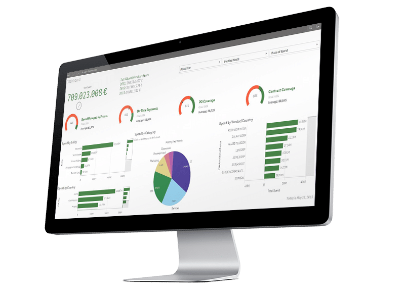 inkoop, inkoop demo, inkoopdashboard, procurement, procurement dashboard, qlik procurement, qlik demo, qlik sense demo, qlik procurement dashboard