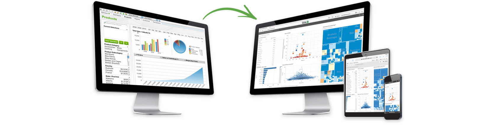 qlikview, qliksense, qlik, qlik sense, qlikview converter, qlik sense software, analytics, business intelligence