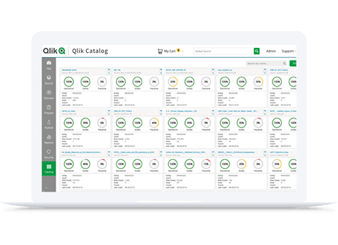 qlik data catalyst, qlik catalog, data catalog , qlik sense,qlik,e-mergo.nl
