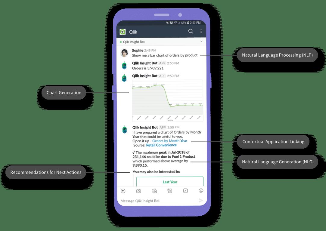 qlik insight bot,qlik, chatbot, data chatbot, qlik chatbot