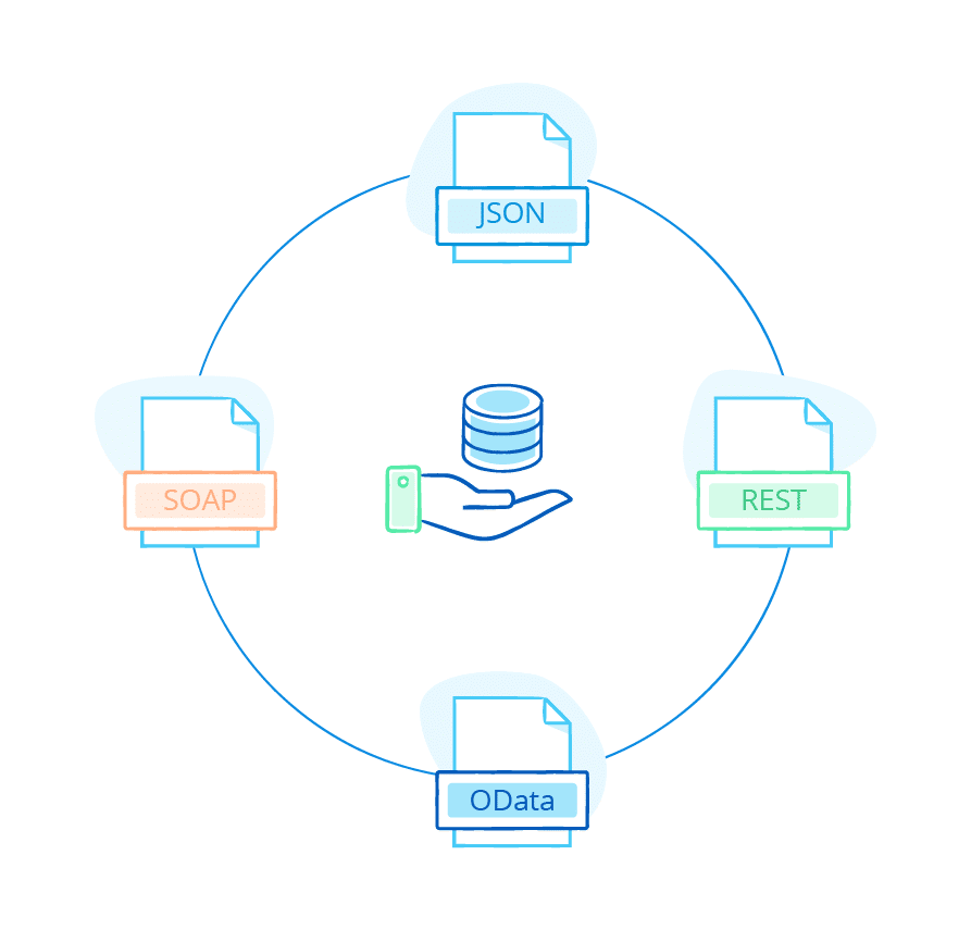 mendix, low-code, low code app development, app development, e-mergo,, mendix integraties
