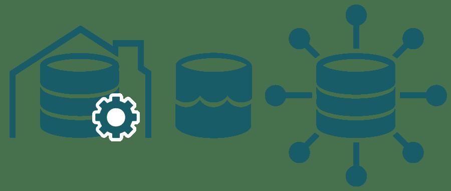timextender, timextender, data lake, data hub, data platform, data warehouse, dwa, data management, data management plaform, e-mergo.nl