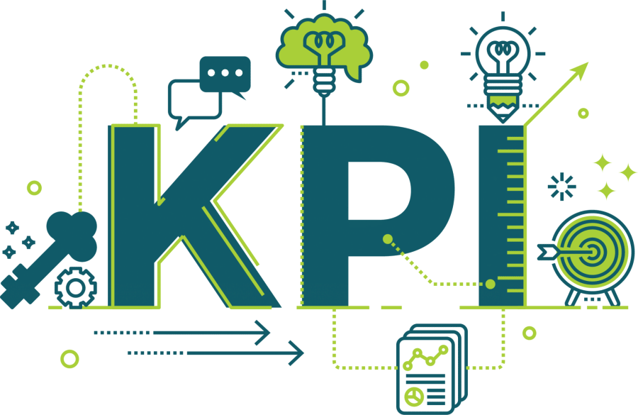 KPI, KPI Workshop